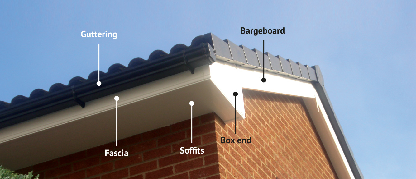 Roofline Guardian Roofs Direct